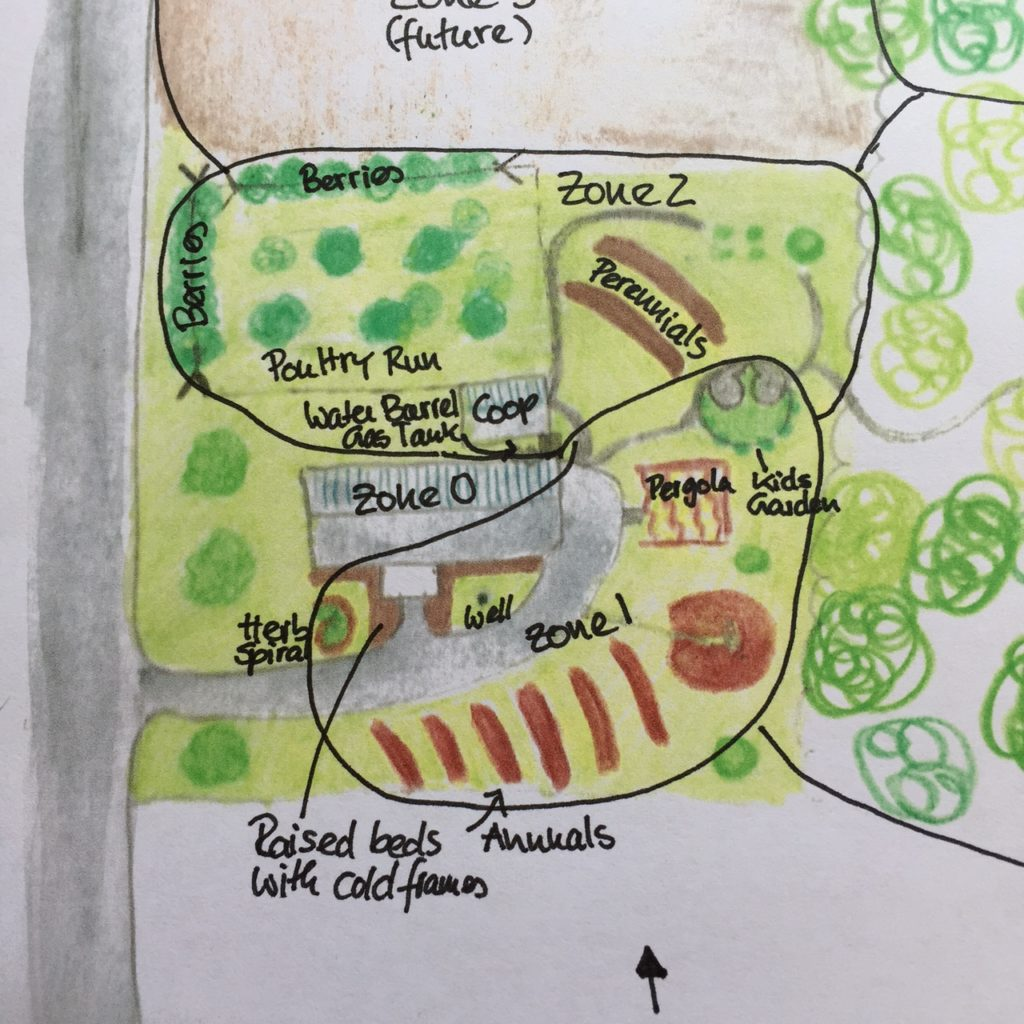 Permaculture Design: Zone 1 and 2 Detail