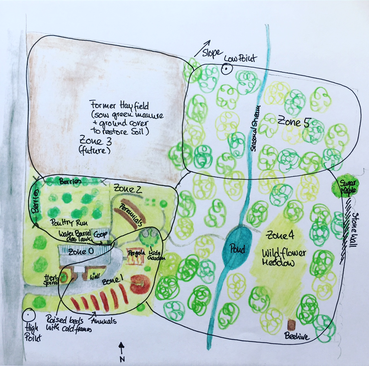 Zone Planning: Your Blueprint To A Successful Permaculture Design